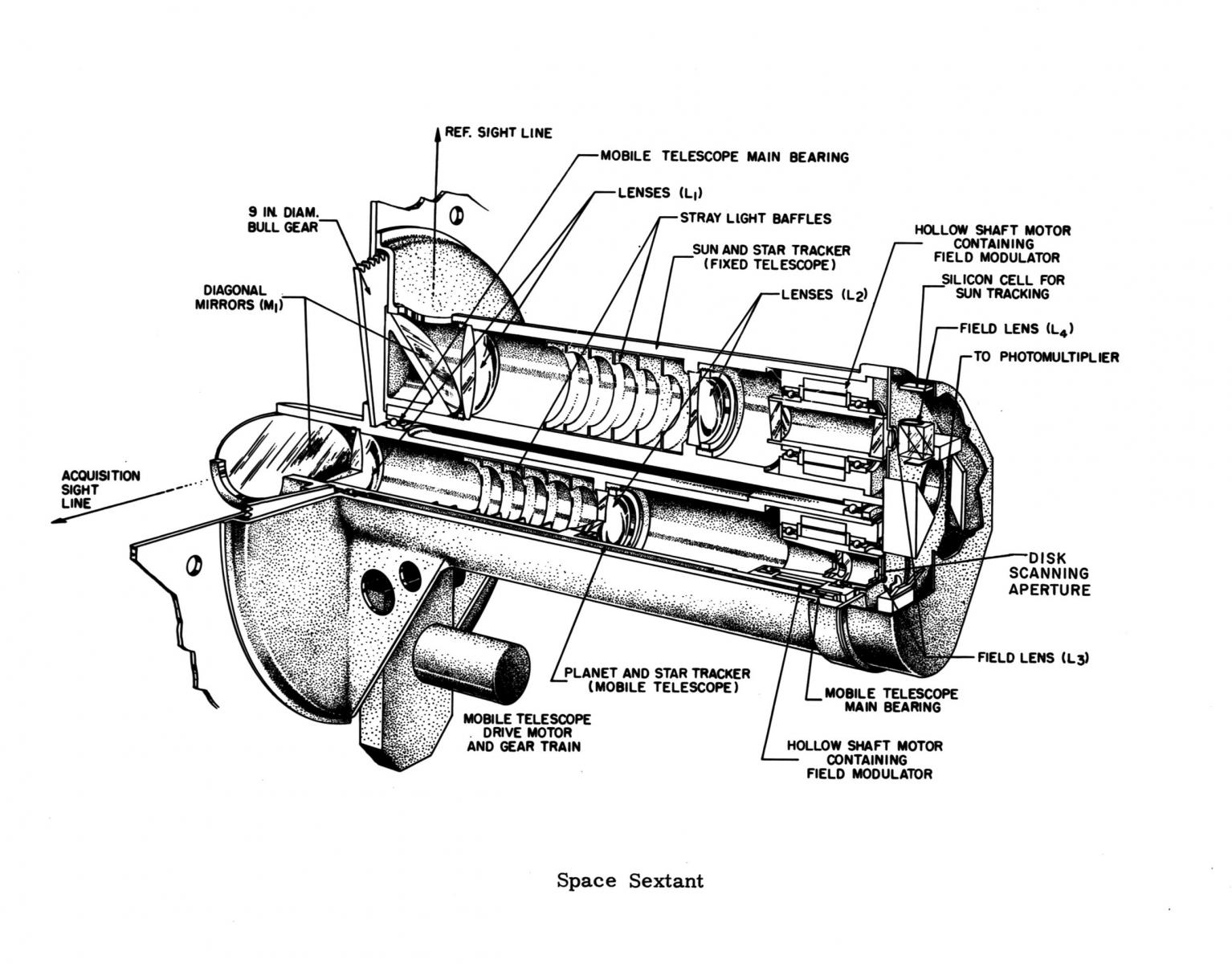diagram of sextant [ 1534 x 1200 Pixel ]