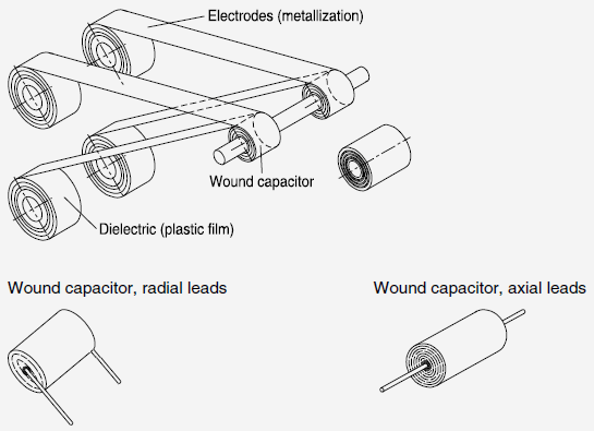 Capacitor based process information_Winday electronic