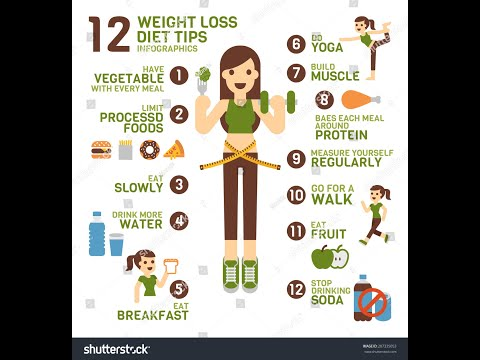 hqdefault - Weight Loss (Symptom) - 7 Weight Loss Side Effects | Weight Loss Symptoms