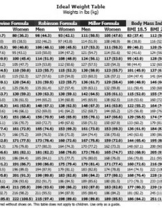 also ideal weight chart and calculator rh loss trust