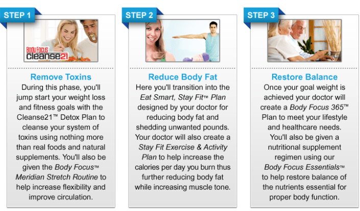 WHW StepBoxes WeightLoss - Weight Loss Plans That Work