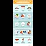 maxresdefault live - Easy Diet - Easy Diet Hack + My #1 Healthy Snack Idea ♥ Easy Diet Tips ♥ Wengie ♥