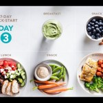 sddefault live - Weight Loss Mayo Clinic - Mayo Clinic Minute: Why Losing Weight Can Slow Your Metabolism