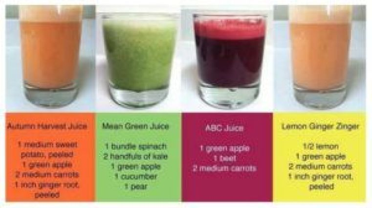 weight loss juicing