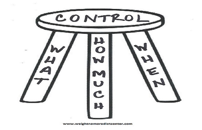The Three-Legged Stool Rule