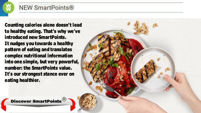 WeightWatchers Smart Points