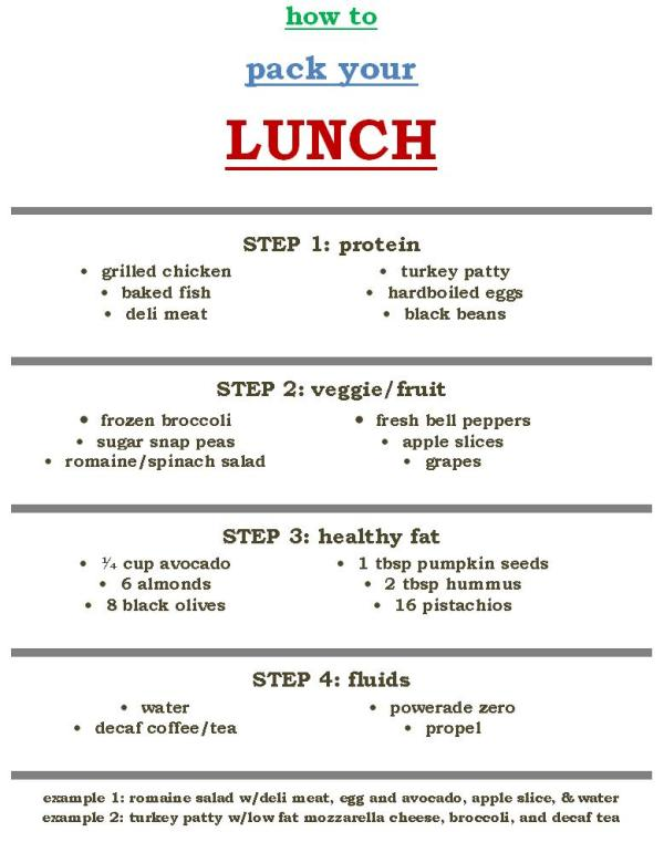 latest news diets workouts healthy recipes msn health - 779×1013