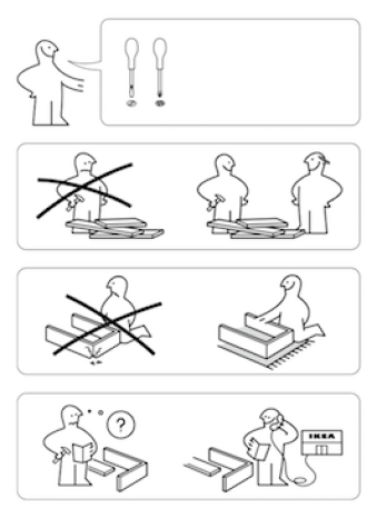 IKEA competitive positioning