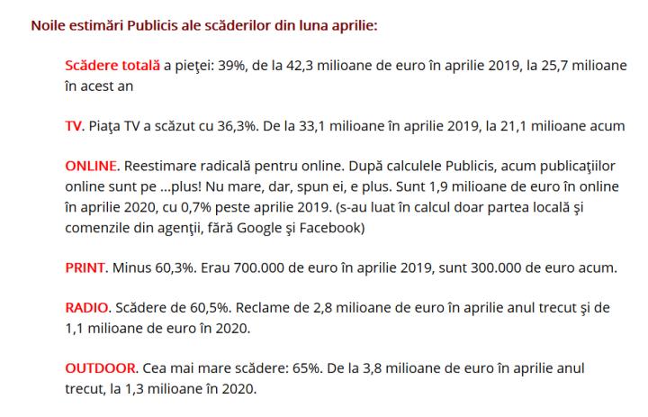 Screenshot_2020-05-26 UPDATE Agenția Publicis, greșeală de estimare Acum, online-ul e pe plus și piața TV a scăzut de zece [...]