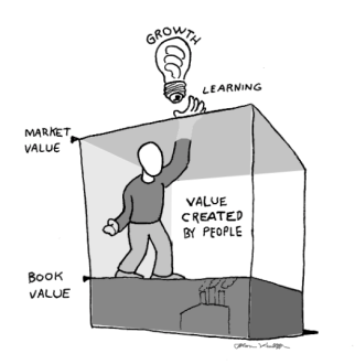 How Learning Creates Value