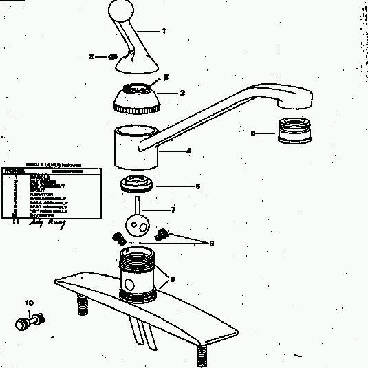 moen chateau kitchen faucet repair islands ideas delta parts   faucets reviews