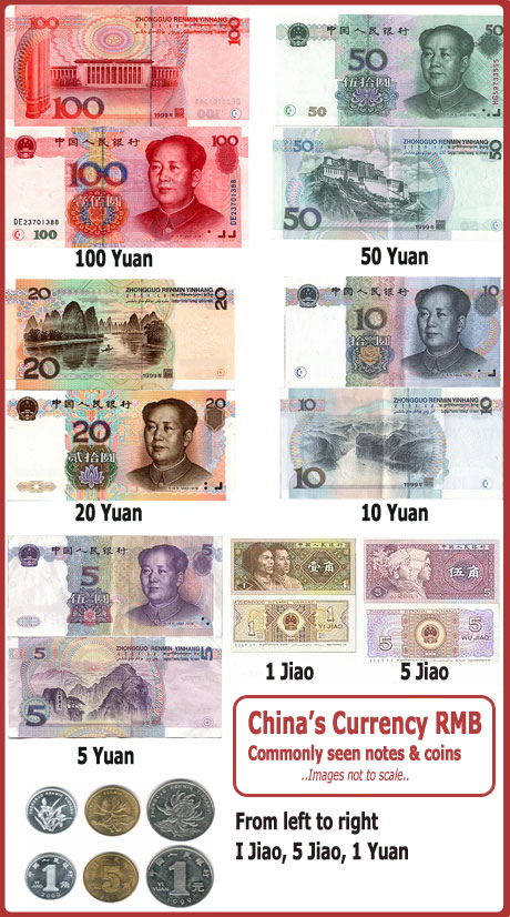 Money in China - a guide to Currency, Denomination and ...