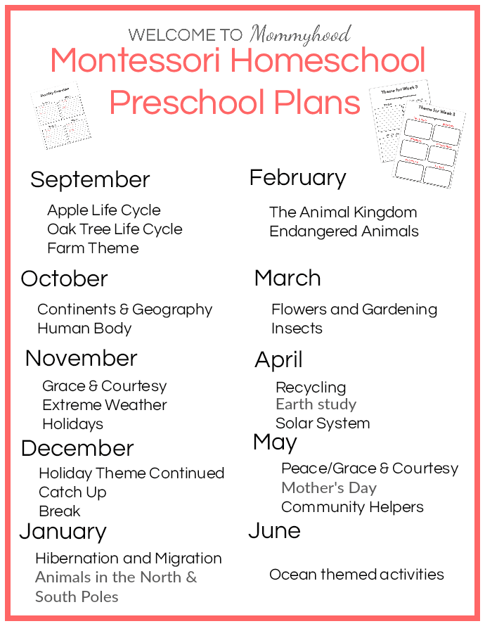 Montessori at home Preschool Plans #montessoriathome
