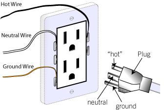 usa plug wiring diagram ge dryer timer a schematic plugs yur schullieder de u2022 transformer simple
