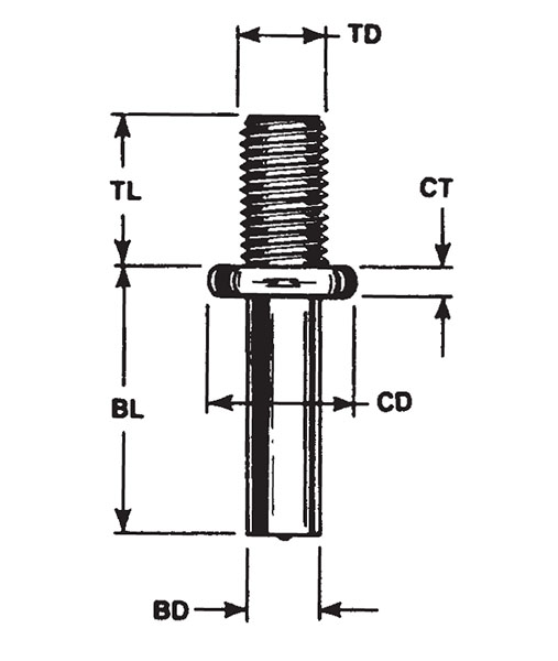 Collar Arc Weld Studs On Midwest Fasteners, Inc.