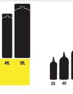 Welding gas bottle sizes chart pictures also rh weldinggaskeijirospot