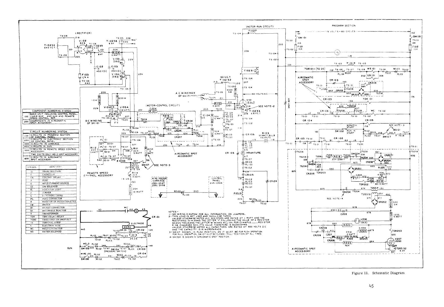 Figure 11 Schematic Diagram