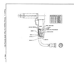 Lincoln Welders Wiring Diagrams Sacroiliac Joint Diagram 225 Arc Welder S