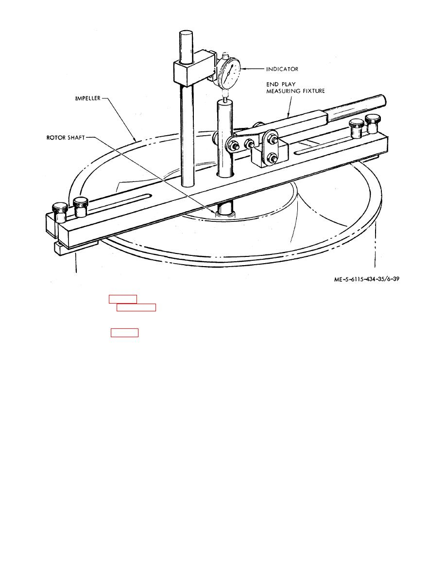 Section V. MOTOR DRIVEN TUBE AXIAL FAN (CONDENSER)