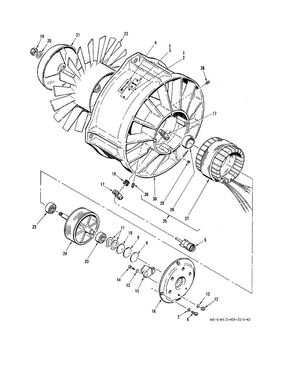 Figure 6-15. Tube axial motor driven fan, exploded view.