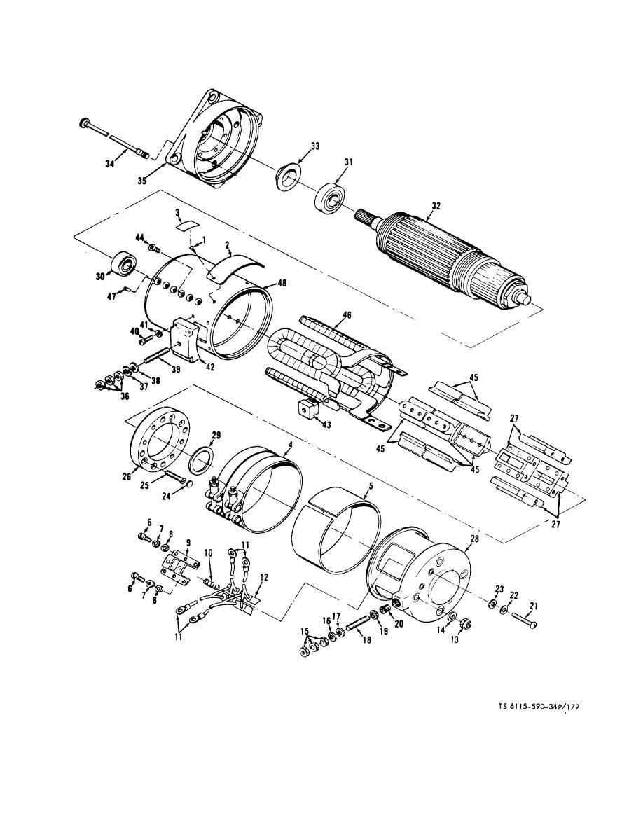 Figure 179. Electrical engine starter, DC motor assembly.