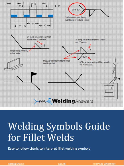 Mig Welding Machine Diagram Together With Diagram Of Fillet Weld Root