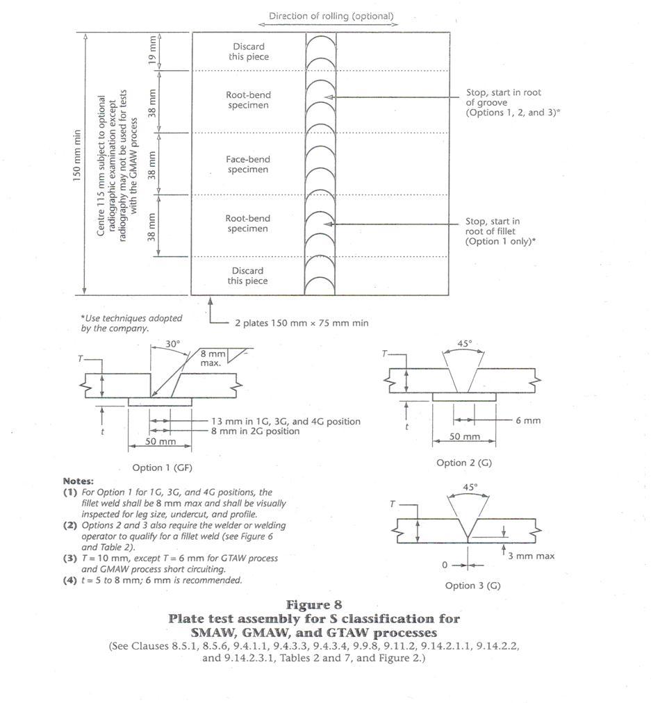 medium resolution of smaw diagram