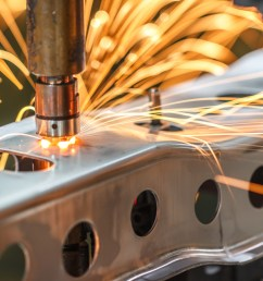 lessons in laser a brief guide to modern laser welding [ 1920 x 1235 Pixel ]