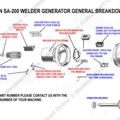 Lincoln Electric Welder Wiring Diagram Galls Wig Wag Sa-200 Generator Parts Breakdown | Technical Manuals Weldmart Online