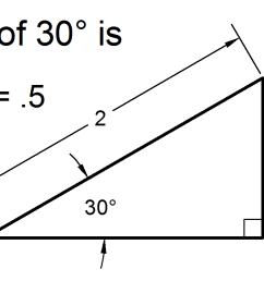 basic trig sine and inverse sine [ 1640 x 718 Pixel ]