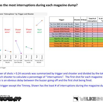WLS-Data-Summary-Rev1-12