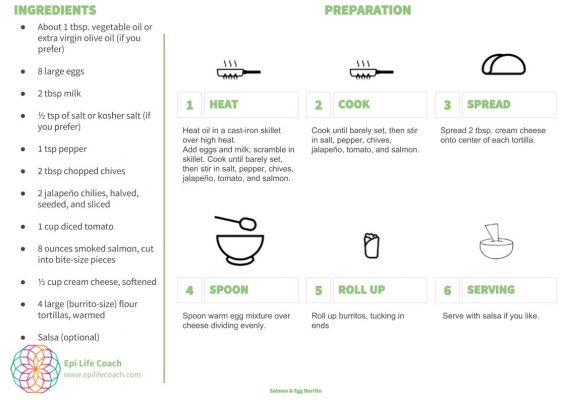 Salmon _ Egg Burrito page2 - EPILIFE RECIPES