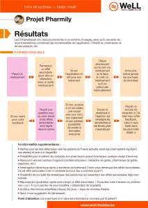 WeLL-LivingLab-Pharmily-20150714-FicheRetourAtelier_Page_3
