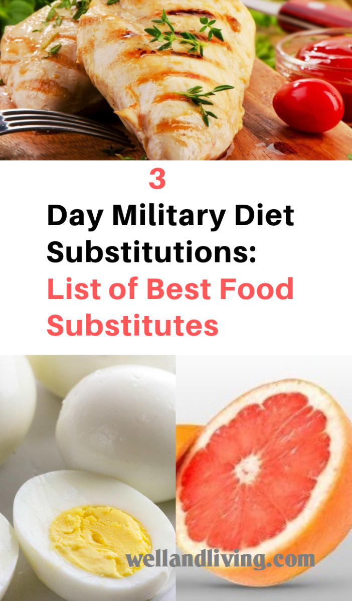 3 Day Military Diet Substitutions List