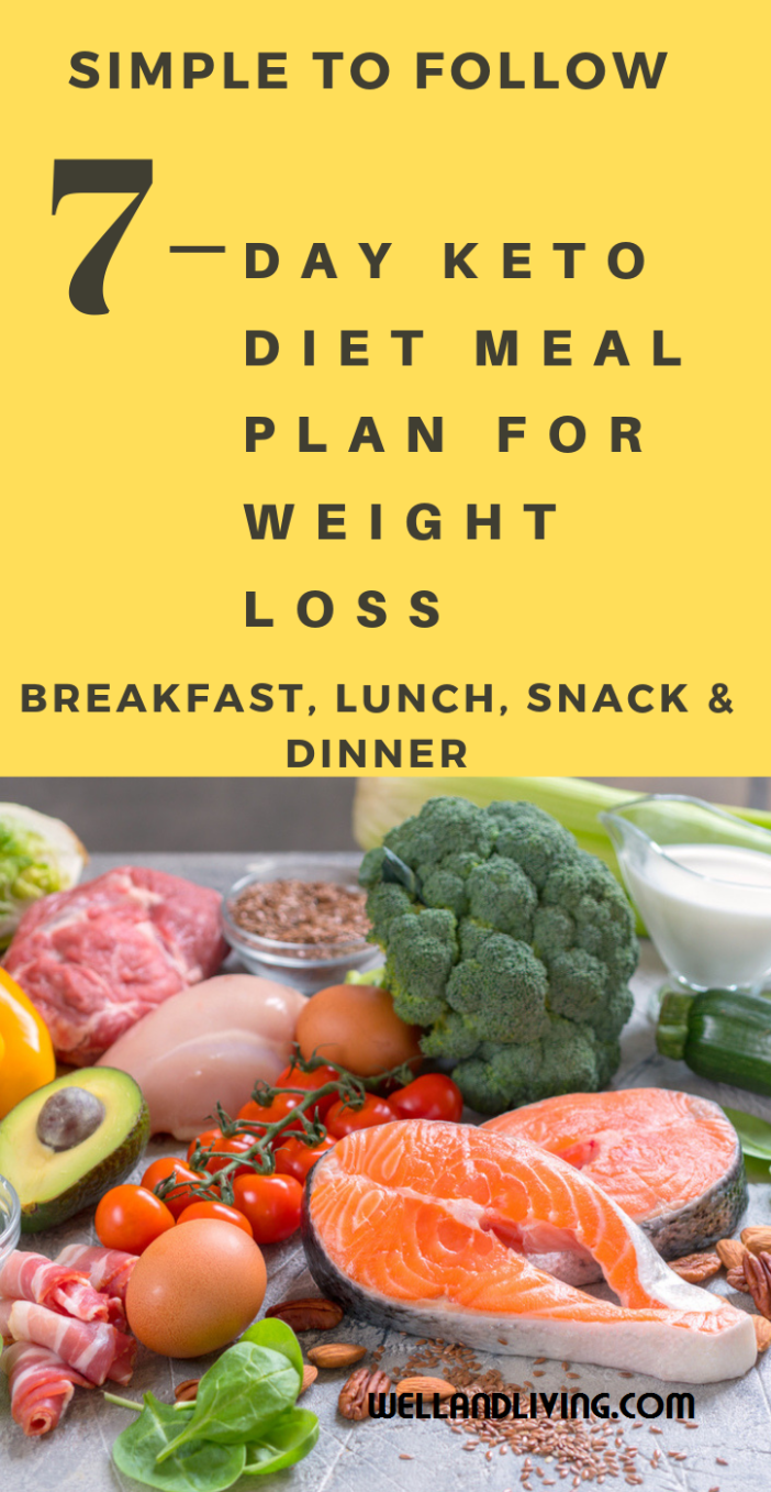 Easy 7-Day Ketogenic Diet Meal Plan for Weight Loss; Lose 10lbs in A Week