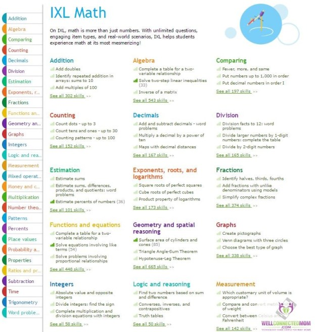 What is IXL? How IXL Boosts Math Comprehension - The Well Connected Mom