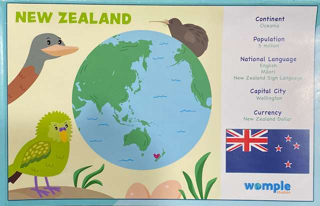 facts - New Zealand with Womple Studios