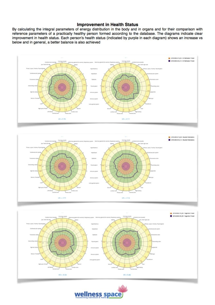 Meditation Before and After images revised