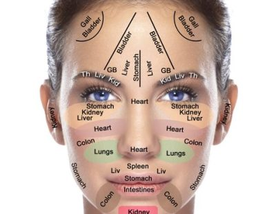 Does Your Face Reflect The Health Of Your Body Organs?