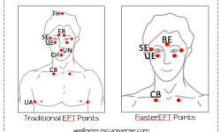 traditional EFT vs FasterEFT Tapping Points
