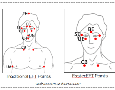 What's the Difference Between EFT and FasterEFT Video?
