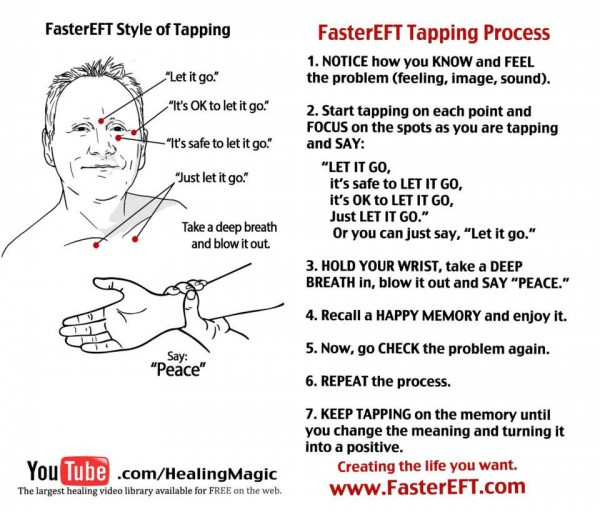 FasterEFT tapping process