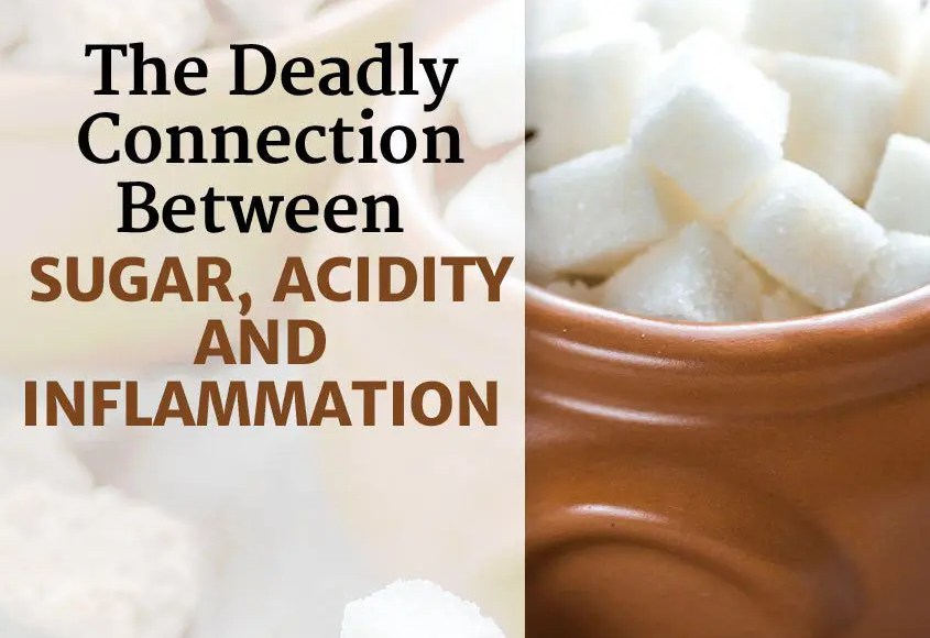 Pinterest Sugar Acidity Inflammation
