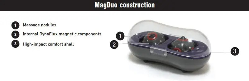 MagDuo - the magnet roller from NIKKEN