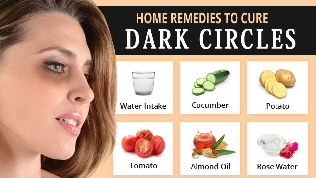Natural Home Remedies to Cure Dark Circles