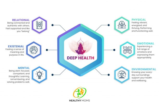 Deep health coaching for moms