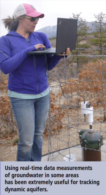 Our Groundwater Future