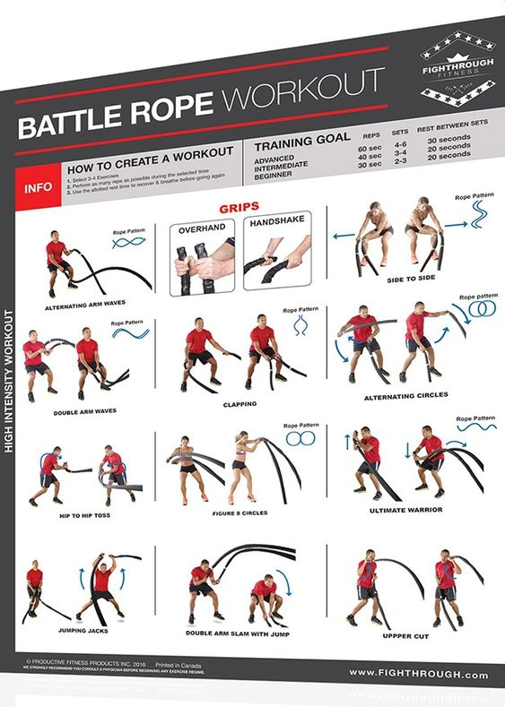 battle rope workout iron company uk pin