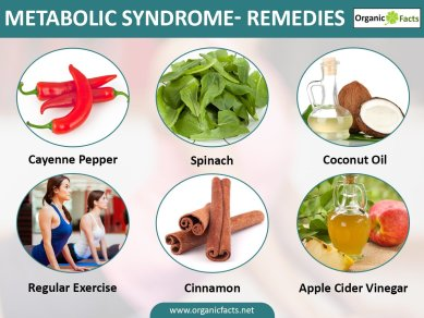 metabolicsyndromeremedies_organic facts dot net