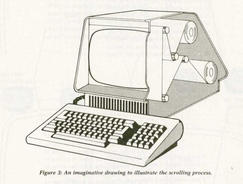How technology impacts the way people write